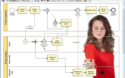 Why is Data Modelling a key skill for business analysts?